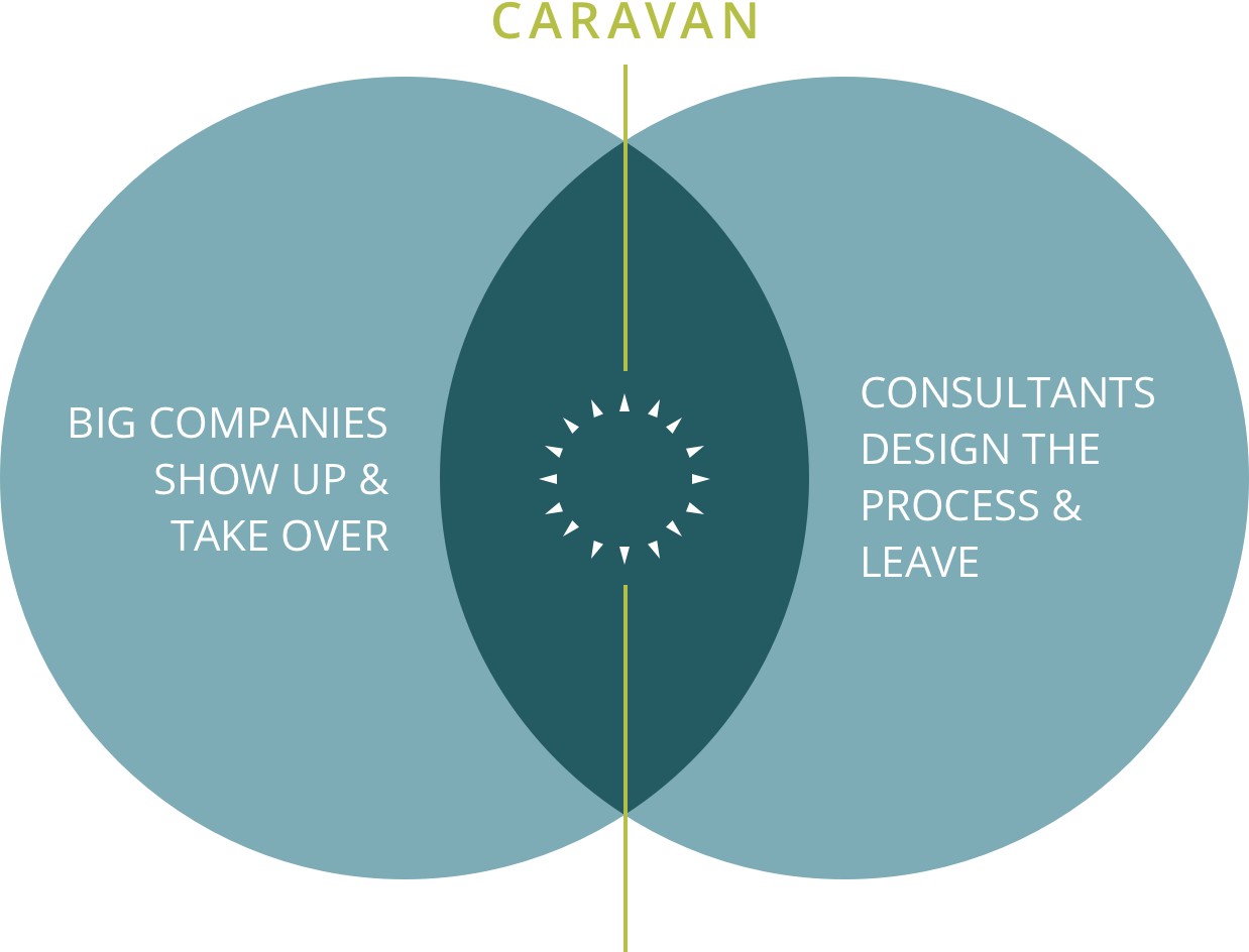 Comparison of Caravan ACO Model and other models